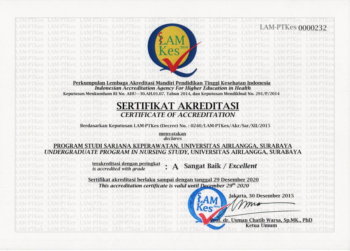 Sertifikat Akreditasi Pendidikan Ners