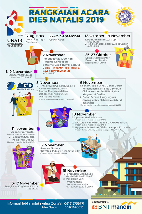 BALIHO DIES NATALIS UNAIR 65 POSTING